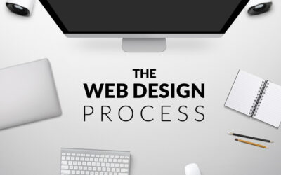 Our Website Design Process